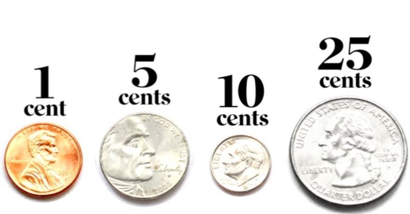 US Coins and their Names | Blog de Inglês - Cursos Microcamp